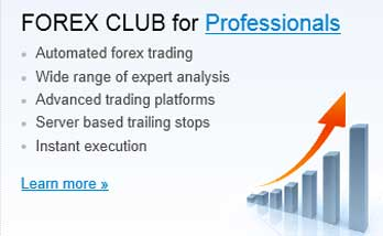 Forex club review