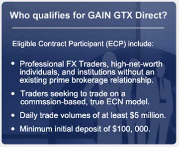 Forex gain capital review
