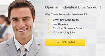 Ibfx forex review