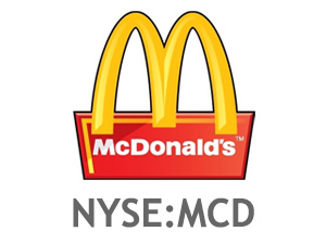 McDonalds Stock Price